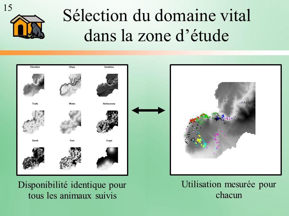 Sélection du domaine vital dans la zone détude Disponibilité identique pour tous les animaux suivis Utilisation mesurée pour chacun 15