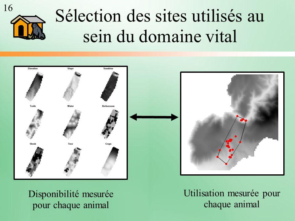 Sélection des sites utilisés au sein du domaine vital Utilisation mesurée pour chaque animal Disponibilité mesurée pour chaque animal 16