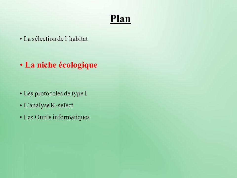 Plan La sélection de lhabitat La niche écologique Les protocoles de type I Lanalyse K-select Les Outils informatiques