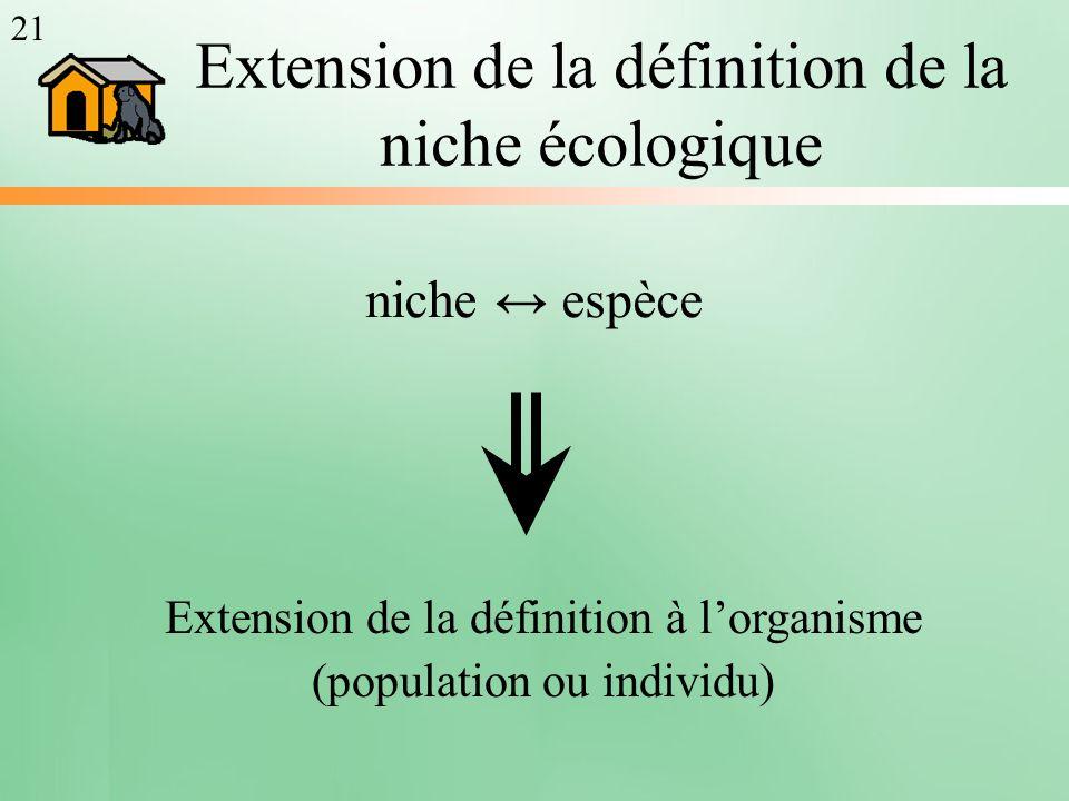 Extension de la définition de la niche écologique niche espèce Extension de la définition à lorganisme (population ou individu) 21