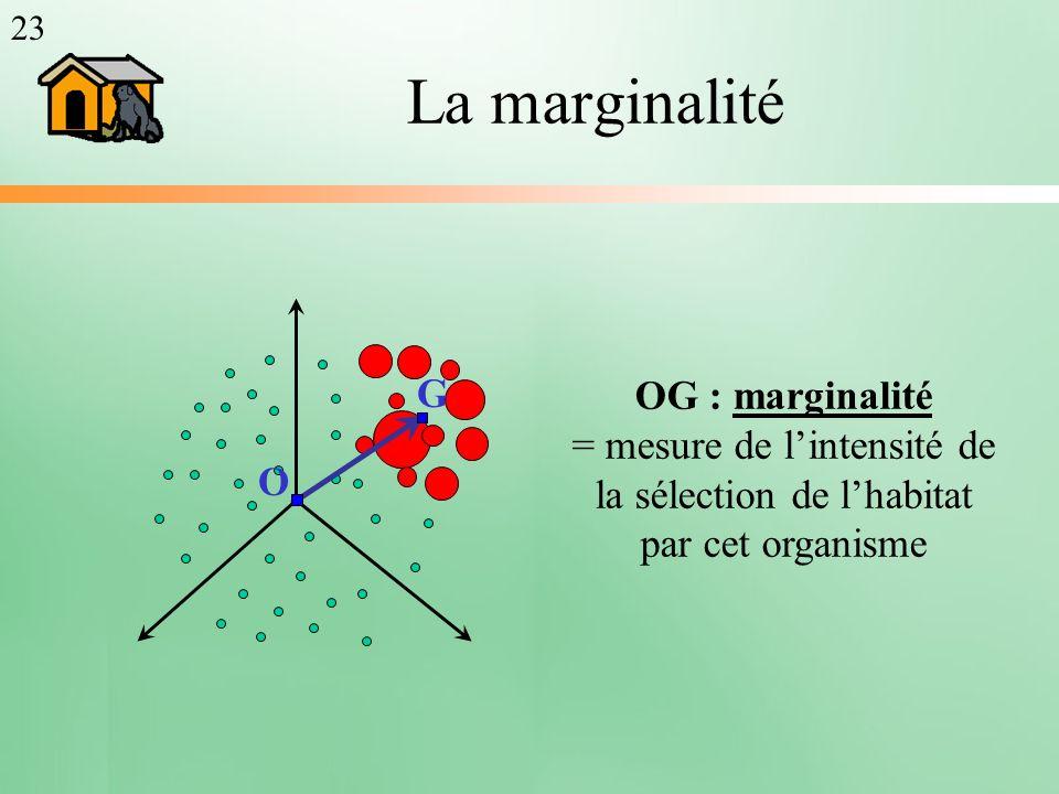 La marginalité OG : marginalité = mesure de lintensité de la sélection de lhabitat par cet organisme G O 23