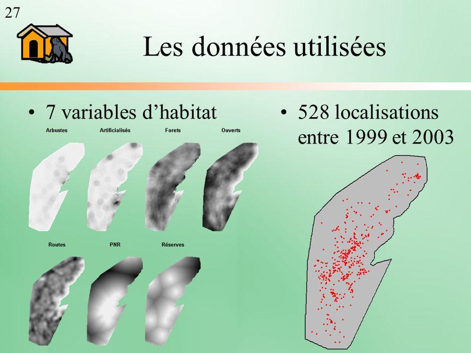 Les données utilisées 7 variables dhabitat528 localisations entre 1999 et 2003 27