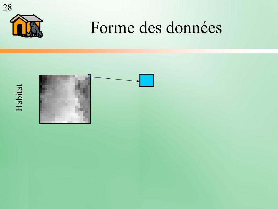 Forme des données Habitat 28
