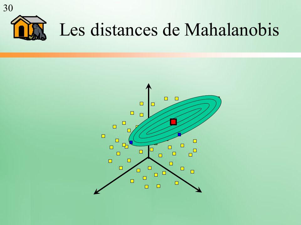 Les distances de Mahalanobis 30