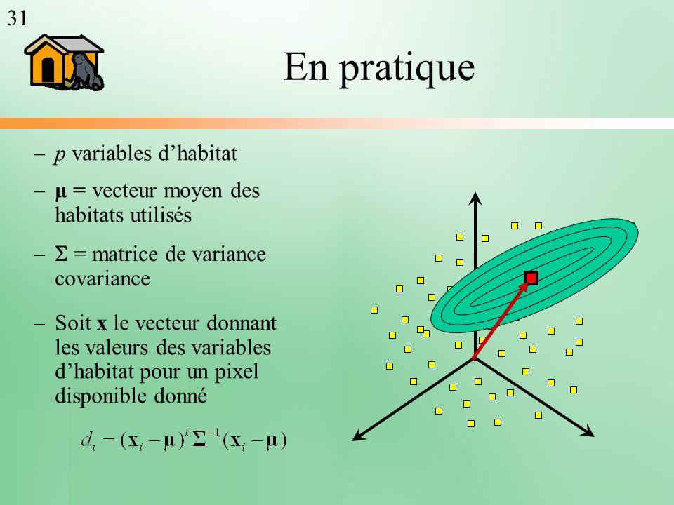 En pratique –p variables dhabitat –µ = vecteur moyen des habitats utilisés – = matrice de variance covariance –Soit x le vecteur donnant les valeurs d