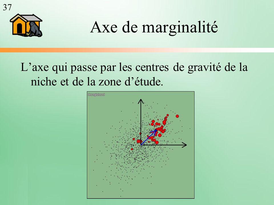 Axe de marginalité Laxe qui passe par les centres de gravité de la niche et de la zone détude. 37