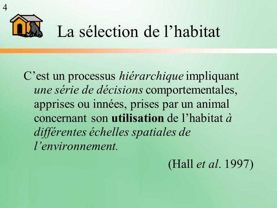 La sélection de lhabitat Cest un processus hiérarchique impliquant une série de décisions comportementales, apprises ou innées, prises par un animal c