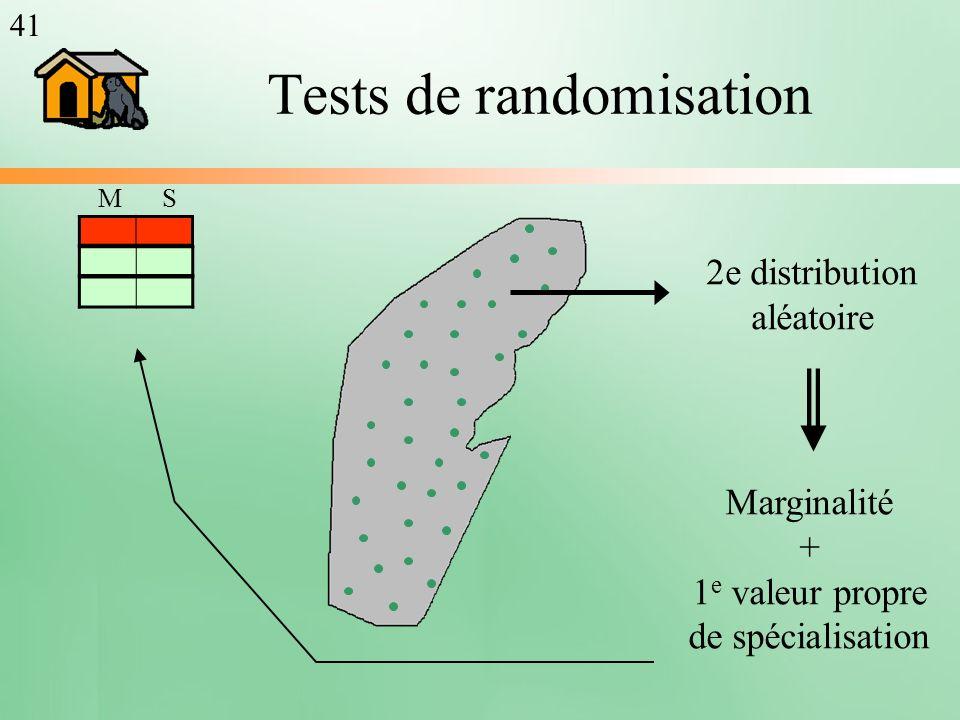 Tests de randomisation Marginalité + 1 e valeur propre de spécialisation 2e distribution aléatoire MS 41