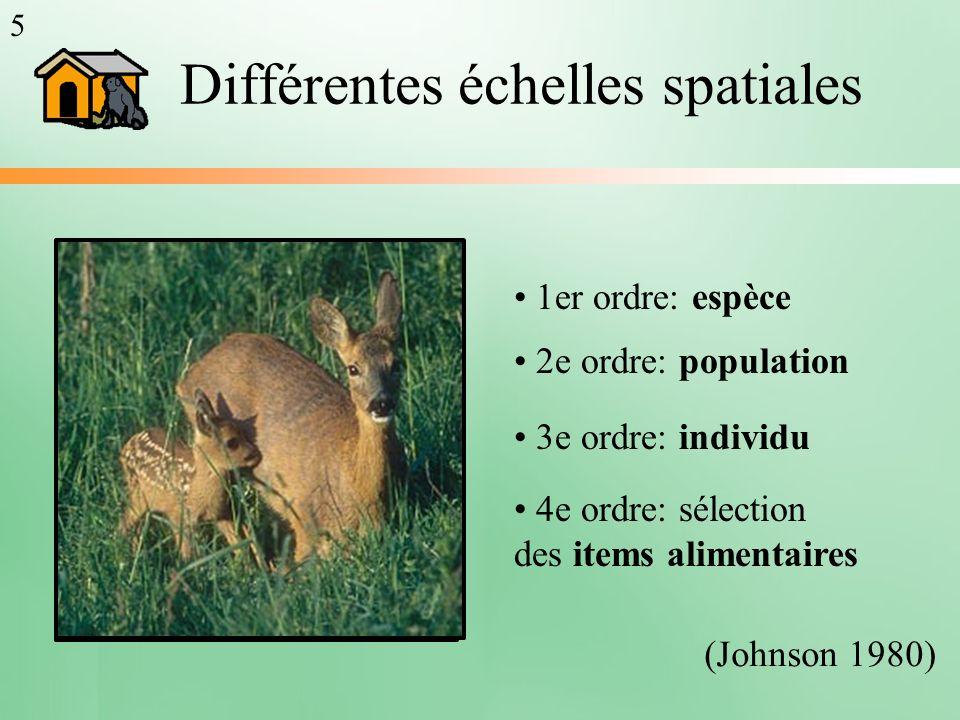 Différentes échelles spatiales (Johnson 1980) 2e ordre: population 3e ordre: individu 4e ordre: sélection des items alimentaires 1er ordre: espèce 5