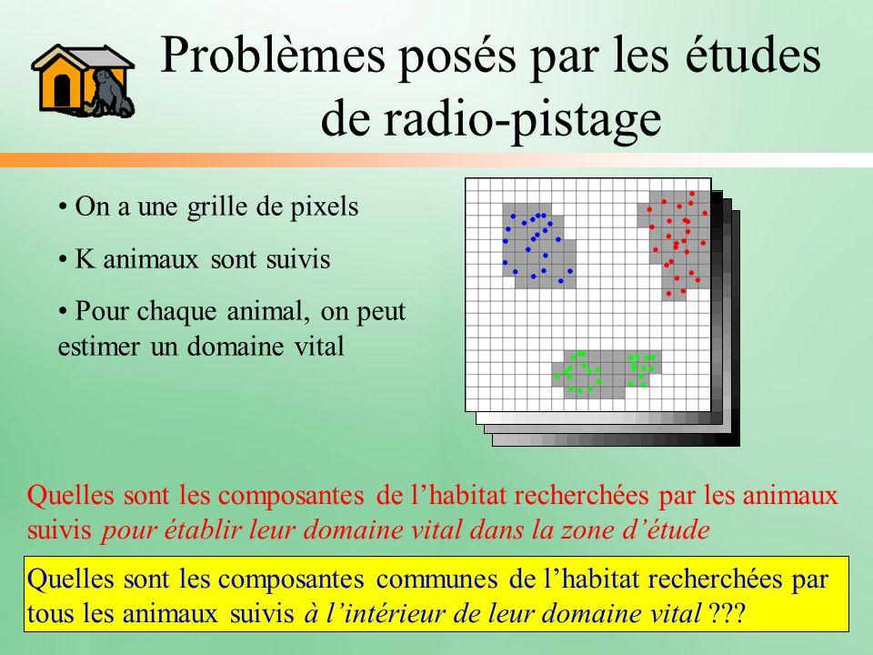 Problèmes posés par les études de radio-pistage On a une grille de pixels K animaux sont suivis Pour chaque animal, on peut estimer un domaine vital Q