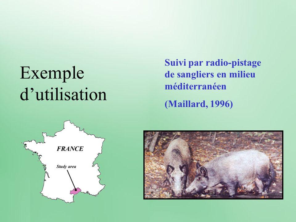 Exemple dutilisation Suivi par radio-pistage de sangliers en milieu méditerranéen (Maillard, 1996)