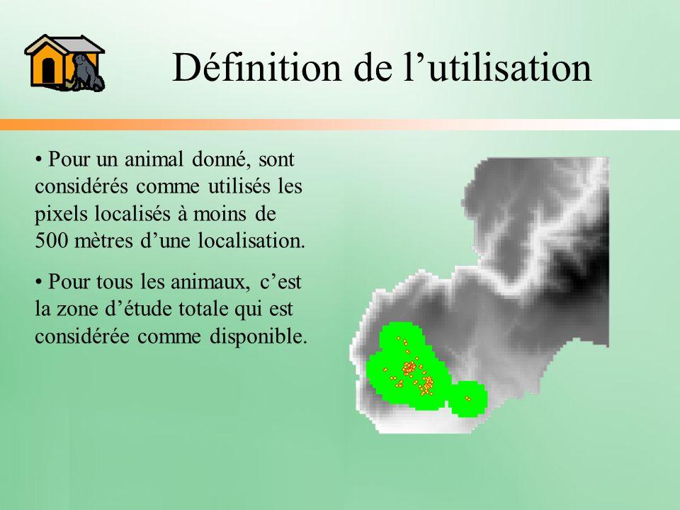 Définition de lutilisation Pour un animal donné, sont considérés comme utilisés les pixels localisés à moins de 500 mètres dune localisation. Pour tou