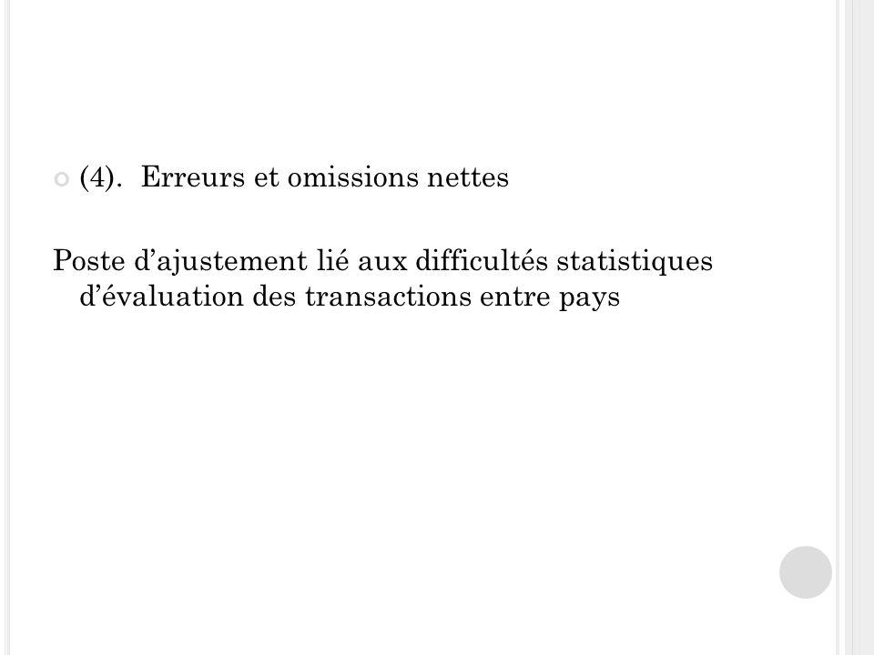 (4).Erreurs et omissions nettes Poste dajustement lié aux difficultés statistiques dévaluation des transactions entre pays