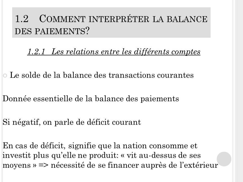 1.2C OMMENT INTERPRÉTER LA BALANCE DES PAIEMENTS .