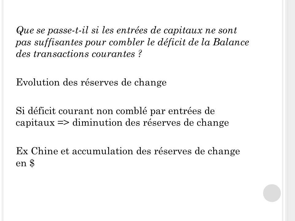 Que se passe-t-il si les entrées de capitaux ne sont pas suffisantes pour combler le déficit de la Balance des transactions courantes .