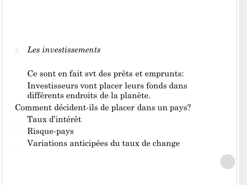 2. Les investissements Ce sont en fait svt des prêts et emprunts: Investisseurs vont placer leurs fonds dans différents endroits de la planète. Commen
