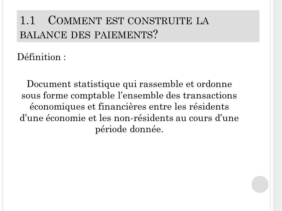 1.1C OMMENT EST CONSTRUITE LA BALANCE DES PAIEMENTS .