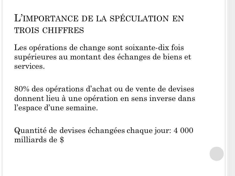 L IMPORTANCE DE LA SPÉCULATION EN TROIS CHIFFRES Les opérations de change sont soixante-dix fois supérieures au montant des échanges de biens et services.