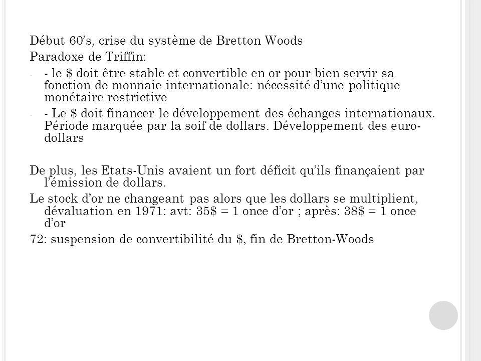 Début 60s, crise du système de Bretton Woods Paradoxe de Triffin: - - le $ doit être stable et convertible en or pour bien servir sa fonction de monnaie internationale: nécessité dune politique monétaire restrictive - - Le $ doit financer le développement des échanges internationaux.