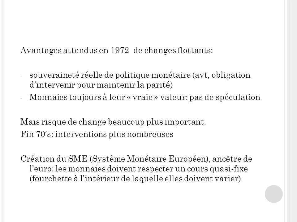 Avantages attendus en 1972 de changes flottants: - souveraineté réelle de politique monétaire (avt, obligation dintervenir pour maintenir la parité) - Monnaies toujours à leur « vraie » valeur: pas de spéculation Mais risque de change beaucoup plus important.