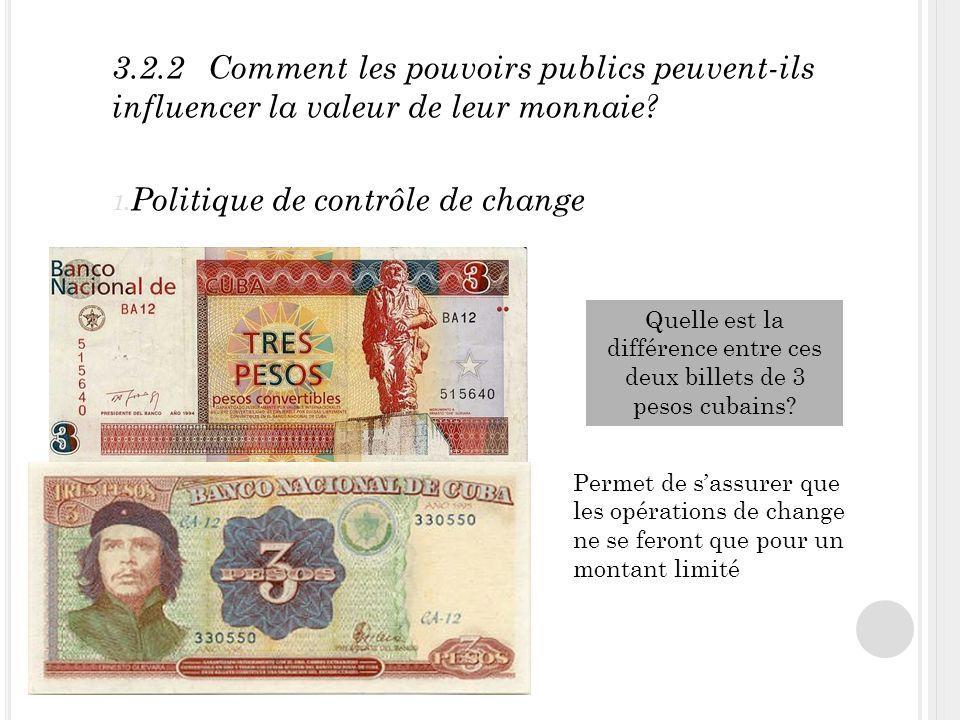 3.2.2Comment les pouvoirs publics peuvent-ils influencer la valeur de leur monnaie.