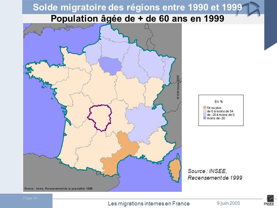 Page 15 Les migrations internes en France 9 juin 2005 Conclusion – Principaux résultats Confirmation des tendances passées Hausse des migrations, partout.