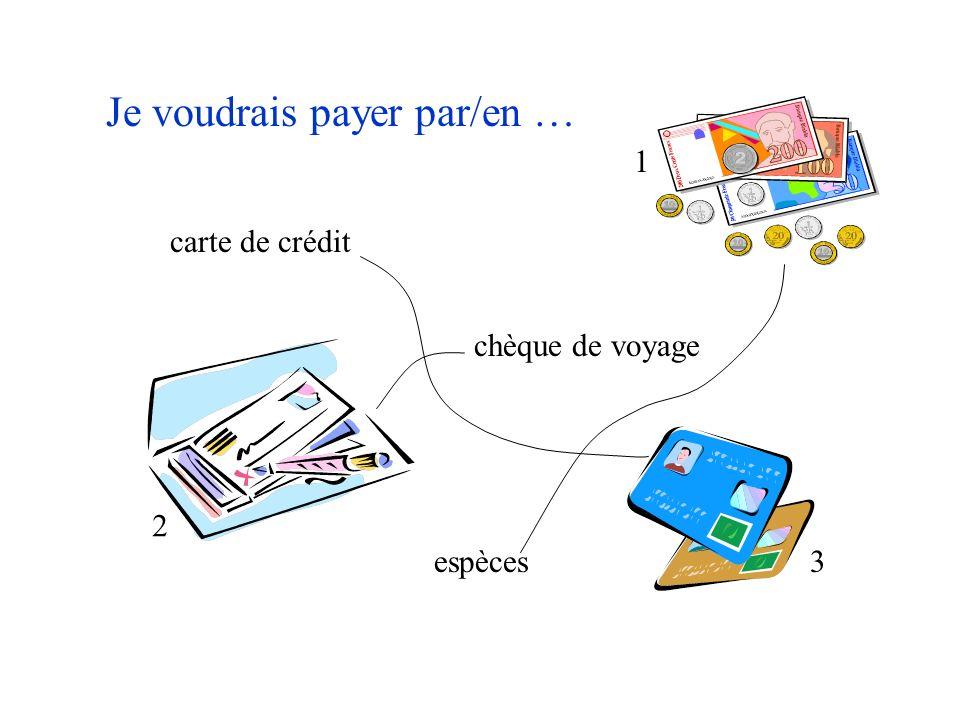 dollar américain euro livre sterling franc suisse dollar canadien Le … est à … …s. F 1 2 3 4 5