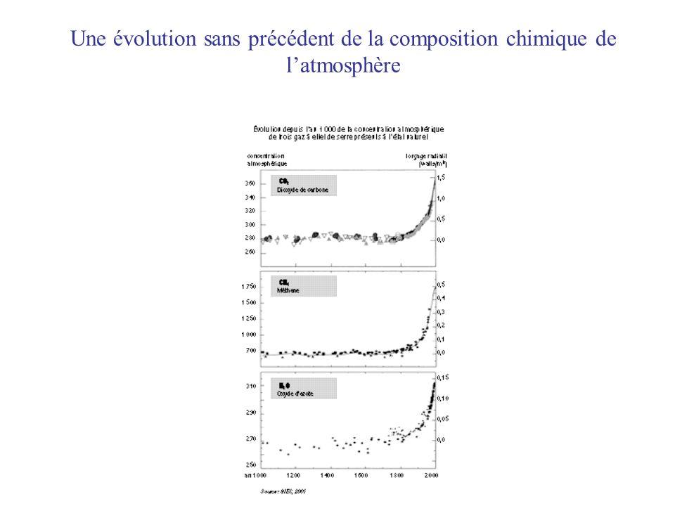 Une évolution sans précédent de la composition chimique de latmosphère