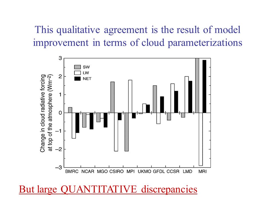 Cloud feedbacks are linked with large- scale dynamics