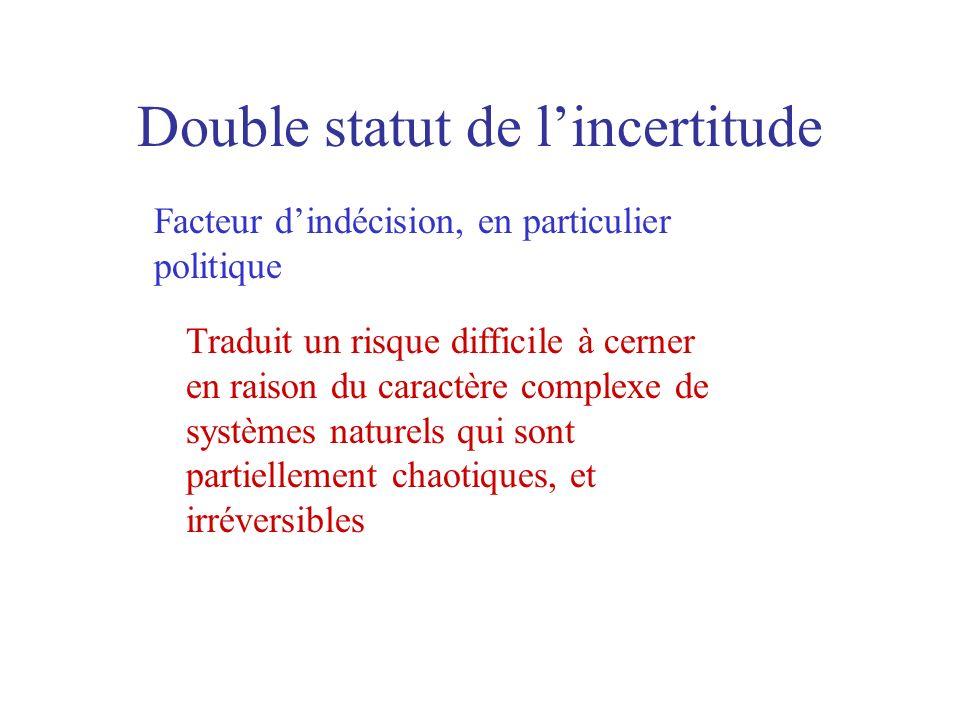 Double statut de lincertitude Facteur dindécision, en particulier politique Traduit un risque difficile à cerner en raison du caractère complexe de systèmes naturels qui sont partiellement chaotiques, et irréversibles