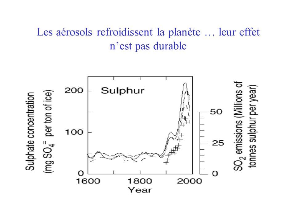 Les aérosols refroidissent la planète … leur effet nest pas durable