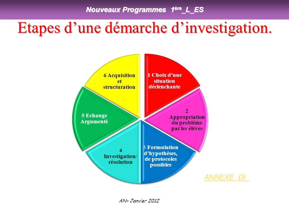 Etapes dune démarche dinvestigation. 1 Choix dune situation déclenchante 2 Appropriation du problème par les élèves 3 Formulation dhypothèses, de prot