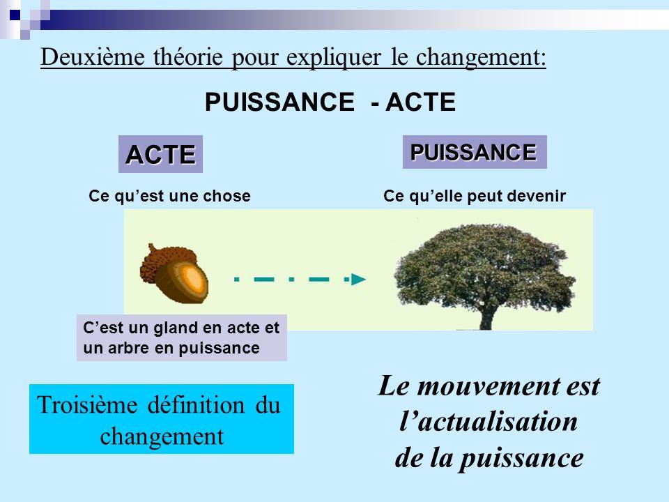Deuxième théorie pour expliquer le changement: PUISSANCE - ACTE ACTEPUISSANCE Ce quest une choseCe quelle peut devenir Cest un gland en acte et un arb