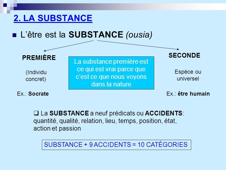 2. LA SUBSTANCE Lêtre est la SUBSTANCE (ousia) La substance première est ce qui est vrai parce que cest ce que nous voyons dans la nature PREMIÈRE SEC