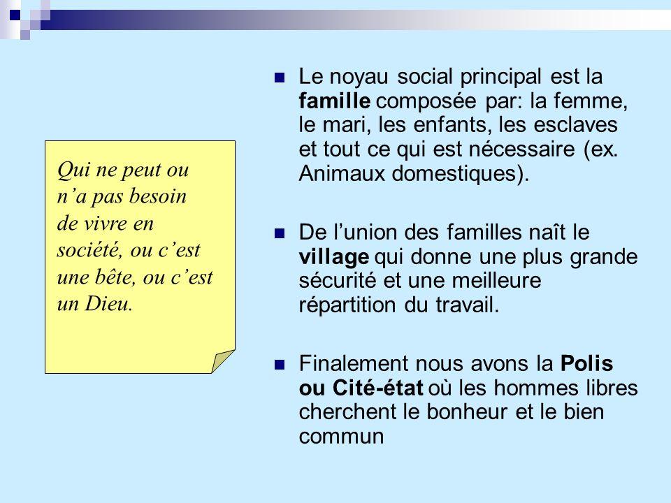 Le noyau social principal est la famille composée par: la femme, le mari, les enfants, les esclaves et tout ce qui est nécessaire (ex. Animaux domesti