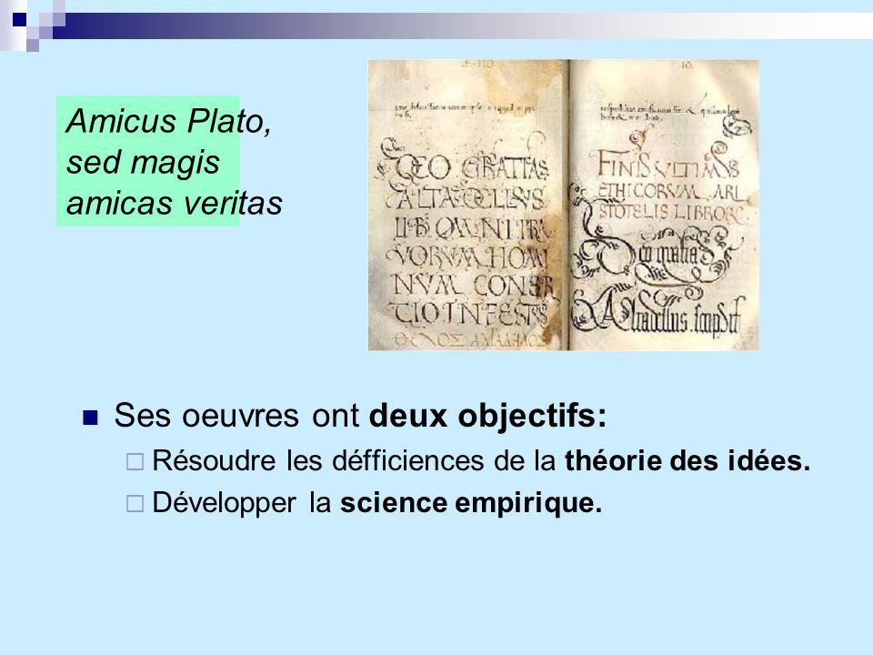 Ses oeuvres ont deux objectifs: Résoudre les défficiences de la théorie des idées. Développer la science empirique. Amicus Plato, sed magis amicas ver