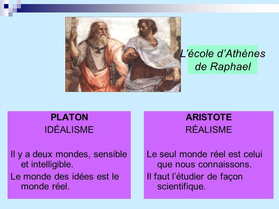 PLATON IDÉALISME Il y a deux mondes, sensible et intelligible. Le monde des idées est le monde réel. ARISTOTE RÉALISME Le seul monde réel est celui qu