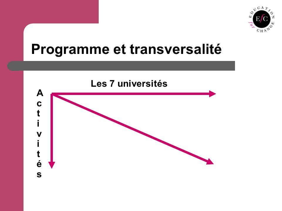 Programme et transversalité Les 7 universités ActivitésActivités