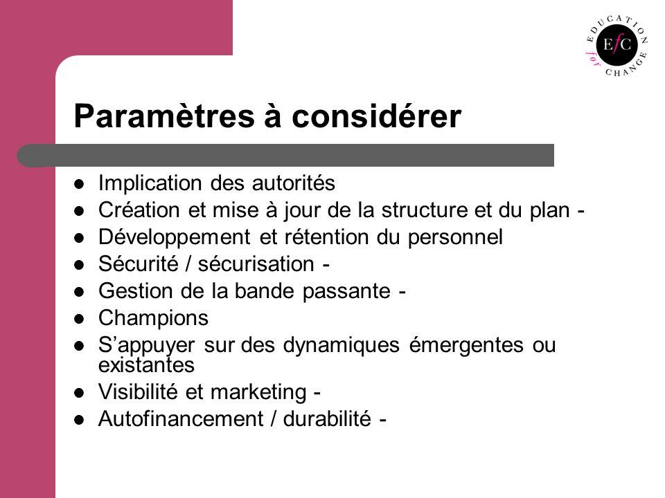 Paramètres à considérer Implication des autorités Création et mise à jour de la structure et du plan - Développement et rétention du personnel Sécurité / sécurisation - Gestion de la bande passante - Champions Sappuyer sur des dynamiques émergentes ou existantes Visibilité et marketing - Autofinancement / durabilité -