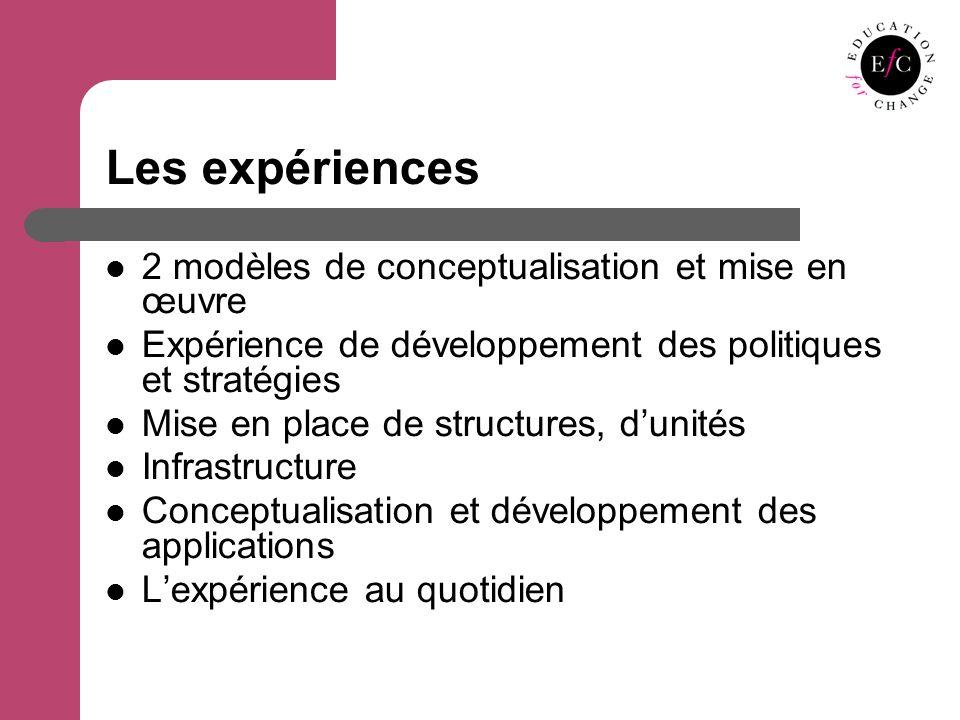 Les expériences 2 modèles de conceptualisation et mise en œuvre Expérience de développement des politiques et stratégies Mise en place de structures, dunités Infrastructure Conceptualisation et développement des applications Lexpérience au quotidien