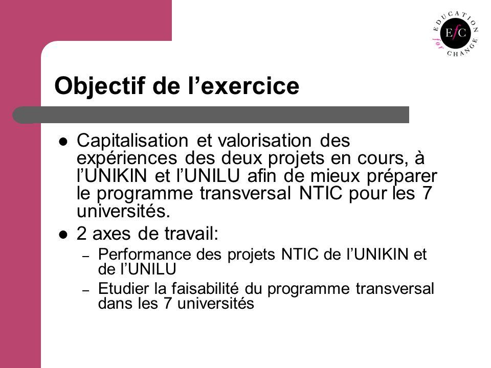 Organisation de la présentation Eléments de méthodologie Les projets TIC à lUNIKIN et lUNILU Eléments clés pour le programme transversal