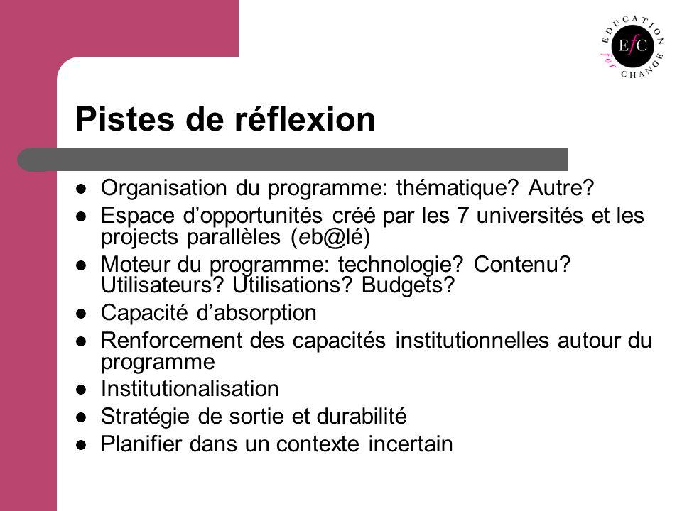 Pistes de réflexion Organisation du programme: thématique.