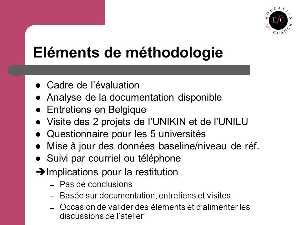 Eléments de méthodologie Cadre de lévaluation Analyse de la documentation disponible Entretiens en Belgique Visite des 2 projets de lUNIKIN et de lUNILU Questionnaire pour les 5 universités Mise à jour des données baseline/niveau de réf.