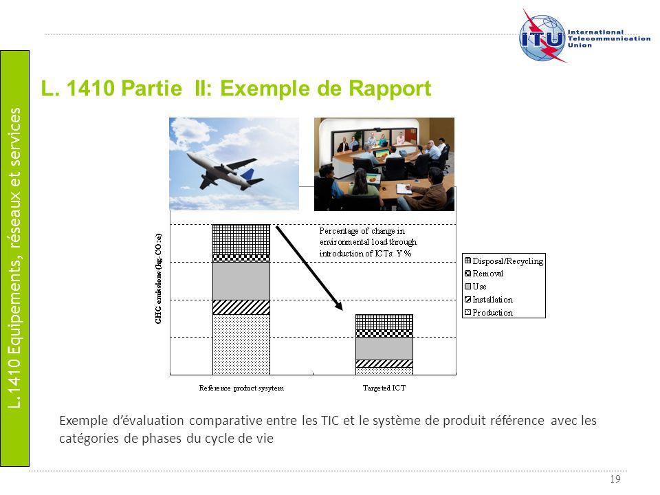 19 L. 1410 Partie II: Exemple de Rapport Exemple dévaluation comparative entre les TIC et le système de produit référence avec les catégories de phase