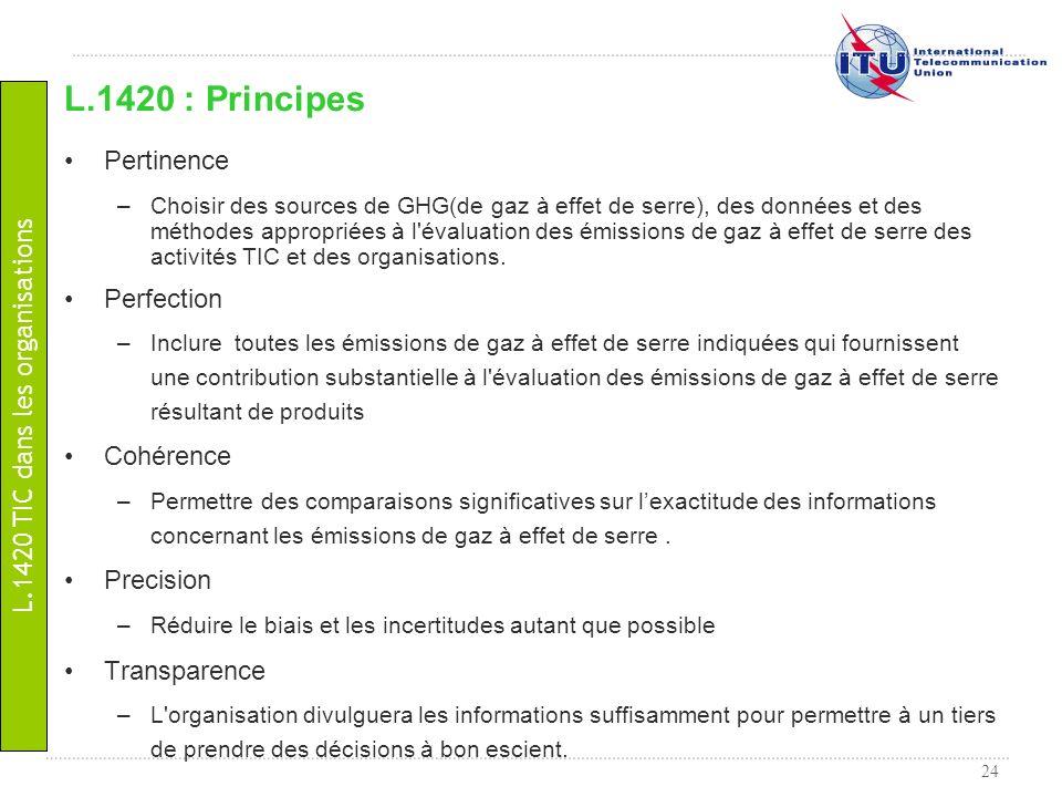 24 Pertinence –Choisir des sources de GHG(de gaz à effet de serre), des données et des méthodes appropriées à l'évaluation des émissions de gaz à effe