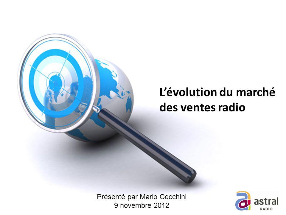 Lévolution du marché des ventes radio Présenté par Mario Cecchini 9 novembre 2012