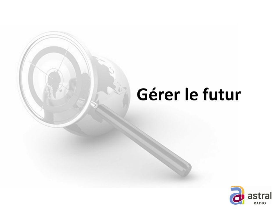 Gérer le futur
