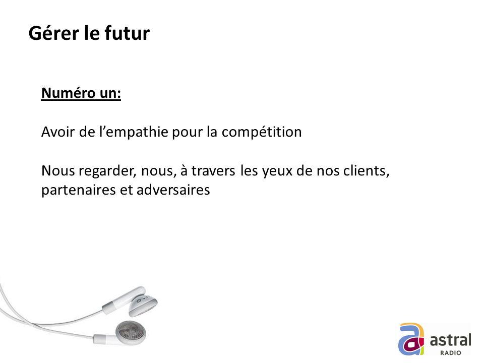 Gérer le futur Numéro un: Avoir de lempathie pour la compétition Nous regarder, nous, à travers les yeux de nos clients, partenaires et adversaires