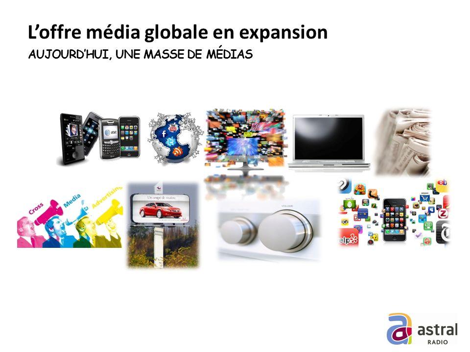 Loffre média globale en expansion AUJOURDHUI, UNE MASSE DE MÉDIAS