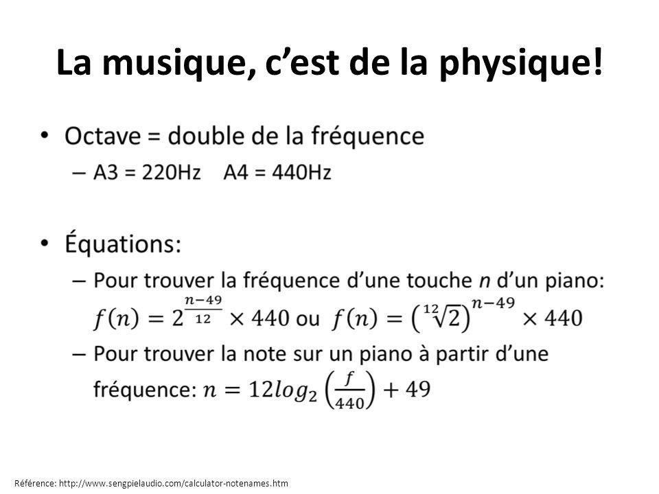La musique, cest de la physique! Référence: http://www.sengpielaudio.com/calculator-notenames.htm